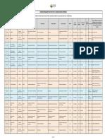 A-BD_CARRERAS_VIGENTES_FINAL_-_SEPTIEMBRE_2015_RRA_2009(1).pdf