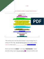 multi sourced article feedback