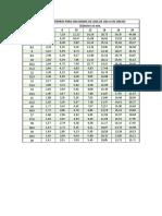 Selección de Fierros Para Una Bfierros para una losa de 100 cmanda de Losa de 100 Cm de Ancho (1)