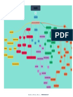 Innovaciòn Mapa -Conceptual