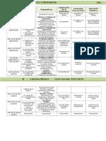 Plan 2do Grado - Bloque 1 Dosificación.doc