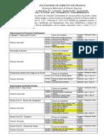 Resultado Inscricoes Docentes 2015 2a