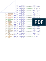 Ndls-lko Time Table