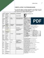 Alfabeto, pronunciación, acento y casos