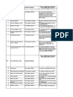 List of Registered Ultrasound and Diagnostic Centres in Punjab