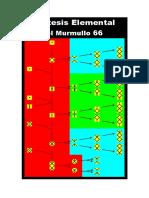 M-66 Síntesis Elemental, Manuel Susarte