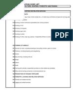 LFS2006_2 Industry Codes
