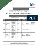 EGPR_610 – Ejemplo de Relación de Activos de Procesos Generados en El Proyecto