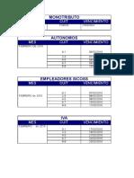Boletín Impositivo - Marzo 2016