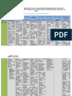 Elecciones PERÚ 2016 Educación y desarrollo infantil 16Feb2016