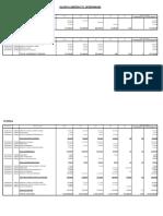 Borrador Presupuestos 2016 Ayuntamiento Leganés - Inversiones Al 27-1-2016