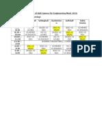 2016 Engg Meet Schedule