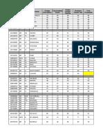 OIP Marks 21 Sep 2015