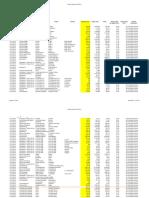 Audiweb.it - Report Censuario 201602