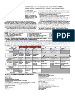 18505808-CCNA-cheatsheet-Guide-640507-640802-doc