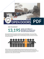 Open Doors Annual Report 2015
