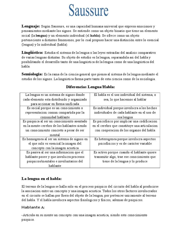 Circuito Del Habla : Saussure