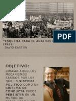 Esquema para el análisis político de David Easton