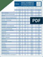 Precios Grados Ufv 2014-15