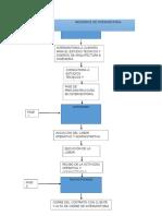 Diagrama de Flujo medicina preventiva