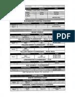 Penetrant Materials Chart