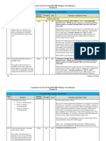 ACO-and-PCMH-Primary-Care-Measures.pdf