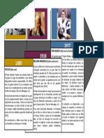 LINEA DE TIEMPO DE LIDERES.pdf