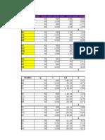 Excel Metodo Cross para fluidos