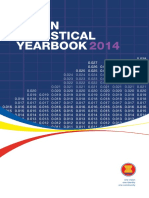 July 2015 - ASEAN Statistical Yearbook 2014