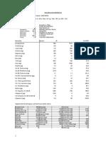 Dieta Fenilcetonuria2