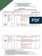 Notification IIPR Kanpur Field Skilled Halper JRF SRF Posts