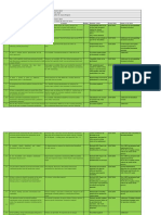 Special Process Supplier Evaluation