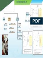 Sensor BARO pruebas.pdf