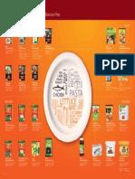Storeroom Essentials to Help You Serve a Balanced Plate