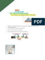 History of Apddcf