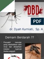 DBD ppt