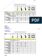Comparison Sheet of Various Types of Digital Thermo Hygrometer
