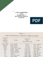 Presentación 6 PETRO Rocas Sedimentarias. Paarte 2. EPIG 2015 -2. AHG. Nov 09, 2015.