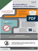 Infografía de Recurso vs. @cnbvmx sobre documentos de inspección hecha a OHL