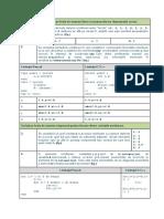 Info Var 2 Bac 2015 Sub 2