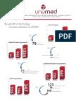 2014 Core Metrics