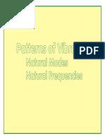 Patterns of Vibrations Natural Modes Natural Frequencies
