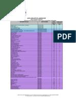 investigatii medicale lista bucuresti