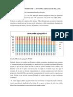 ANALISIS MACROECONÓMICO DE LA DEMANDA AGREGADA DE HOLANDA