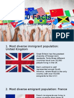 10 Facts on Global Migration