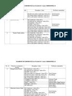Examene de Diferenţă La Clasa Xi