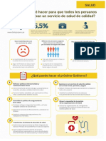 Salud [Infografía]