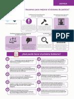 Justicia [Infografía]