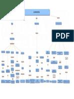 1. LuisErnestoPoloCorrea Actividad1 2MapaC.pdf