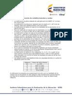 Clasificacion dUNADe Establecimientos y Sedes Saber 11